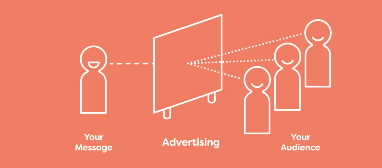 What is advertising? Advertising is getting your message across to the customer with visual or audio communication.